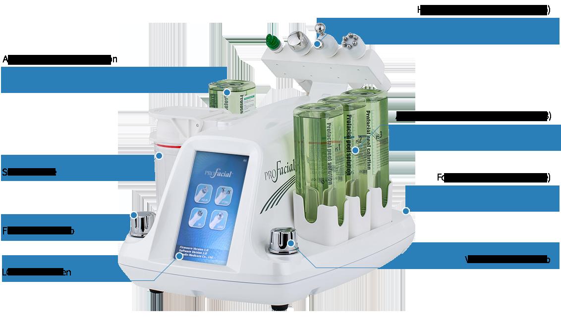 profacial original Aqua Peeling, Ion Lifting, radiofrecuencia y Ultrasonidos. belium medical distribuidor españa. Limpieza facial profunda, rejuvenecimiento, antiarrugas, producción de colágeno