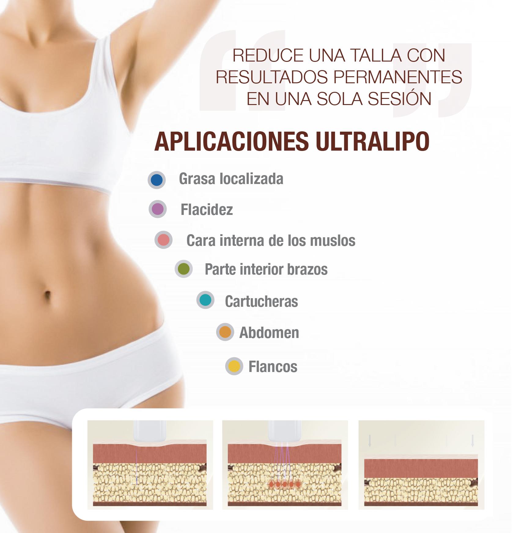 aplicaciones ultralipo remodelado corporal HIFU ultrasonidos descompone grasa subcutánea. Belium Medical distribuidor oficial españa