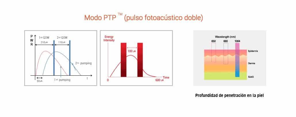 PASTELLE modoPTP laser eliminación de tatuajes y pigmentacion belium medical FDA