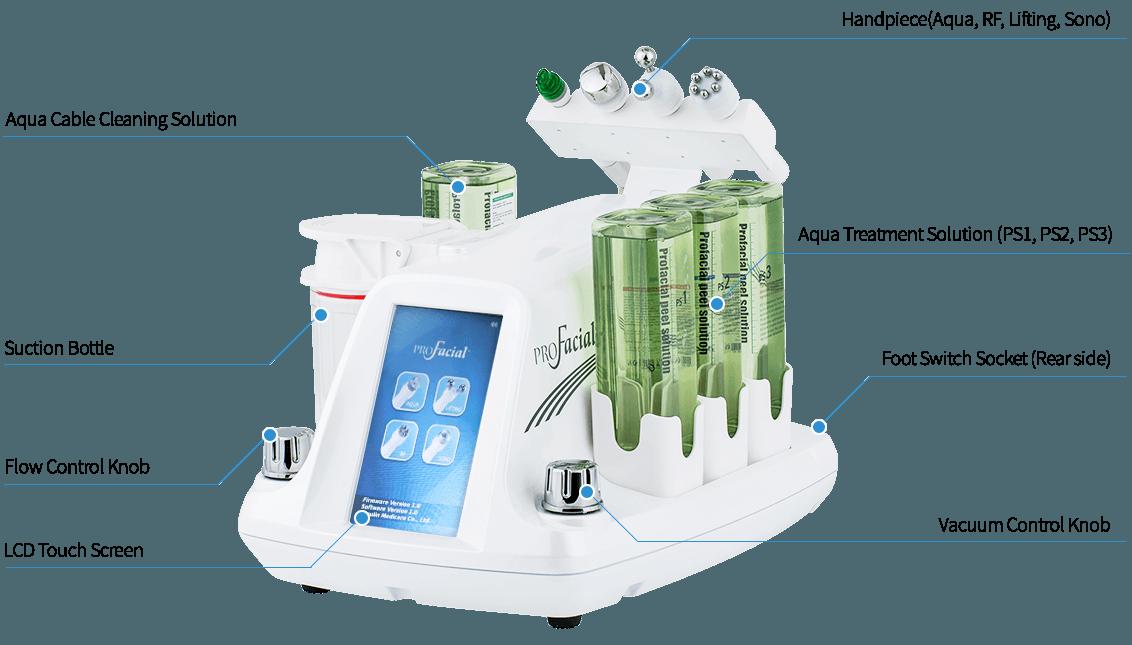 profacial liquidos Aqua Peeling, Ion Lifting, radiofrecuencia y Ultrasonidos. belium medical distribuidor españa. Limpieza facial profunda, rejuvenecimiento, antiarrugas, producción de colágeno